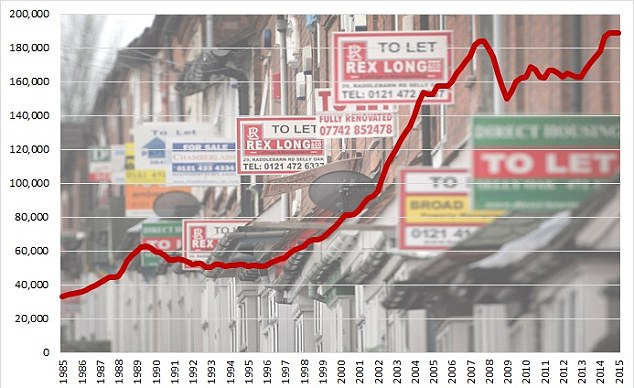 buy-to-let-market-ticking-timebomb